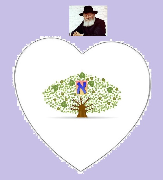 קריאה לעצור לאלתר ניסוים בבני אדם לאור אהבת ישראל ואהבת אדם של הרבי מלובביץ